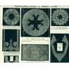 Lace Kit Catalog Pages Edwardian Era